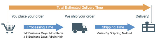 Mane Depot Shipping Delivery