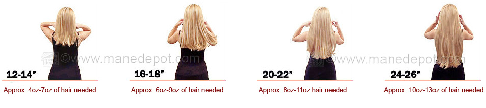 Choosing Hair Length For Hair Extensions
